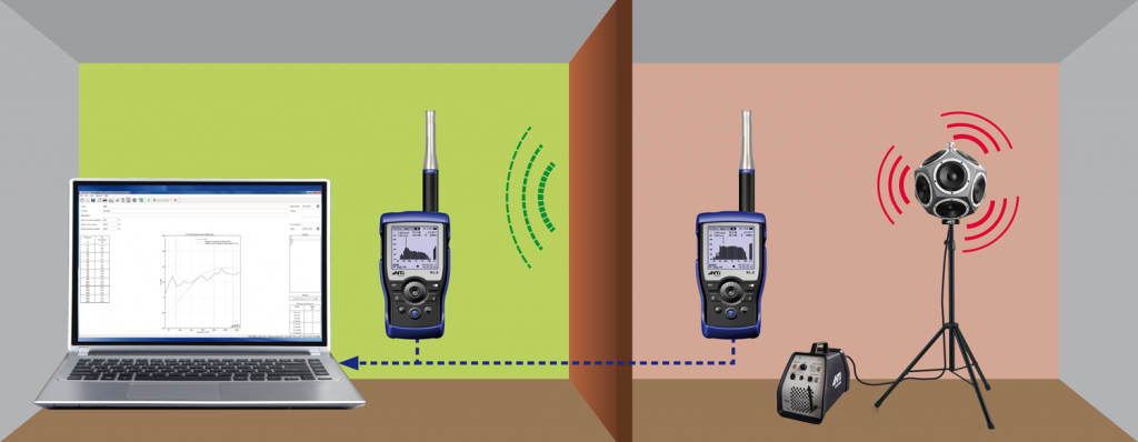 Airborne Sound Insulation Measurement